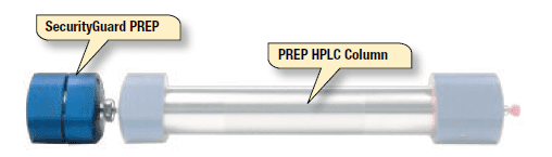 Prep HPLC Guard Column